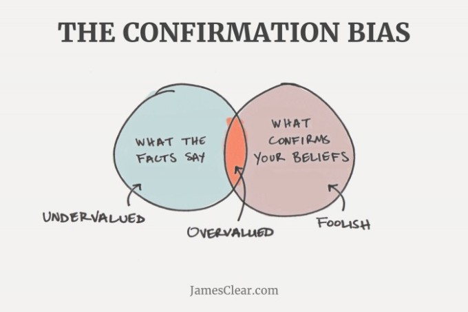 confirmation-bias-700x467